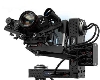 Motion Control Cinedrive